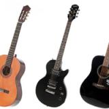 Gitarren für Anfänger